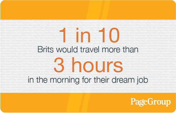 How long would you commute for your dream job?