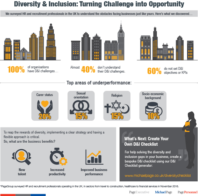 turning challenge into opportunity