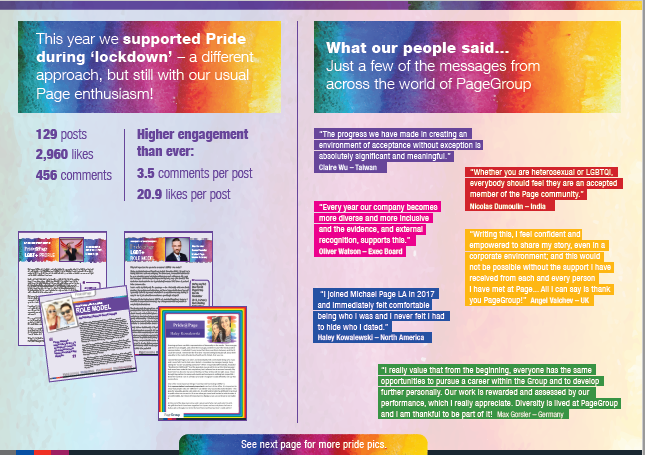 Diversity & Inclusion - 2020 Pride highlights