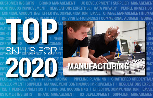 Manufacturing top skills 2020